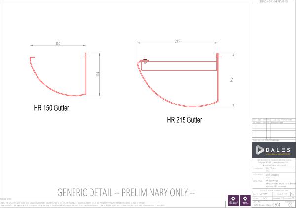 HR Gutter model