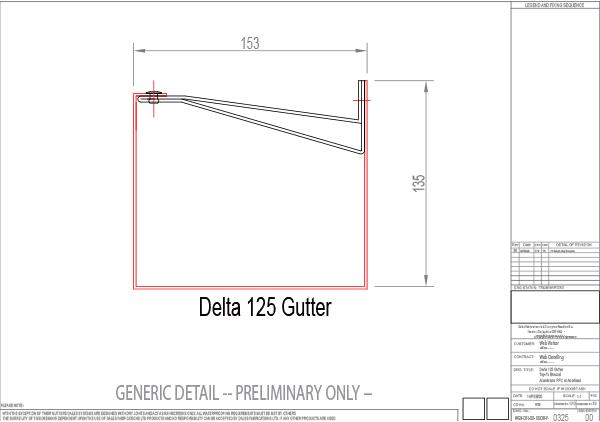 Delta 125